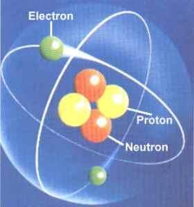 Image of atom   via Citra's Chemistry